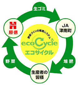 eco-draw-1